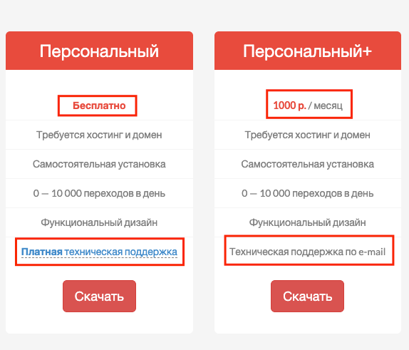 Тарифы CPATracker